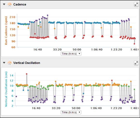 Garmin fenix 2 - интервальная тренировка в Garmin Connect