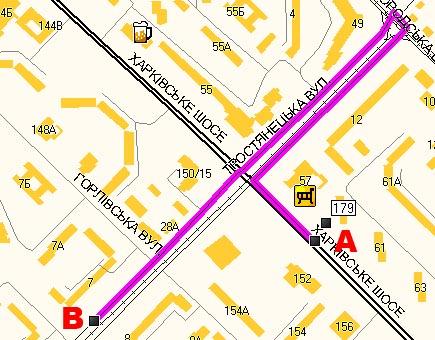 «Навионика-Luxena» Правильный маршрут перемещения из пункта А в пункт В
