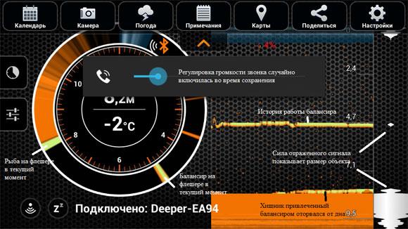 Экран Deeper - Флешер, эхограмма, график силы отраженного сигнала