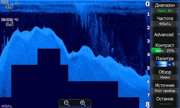 Волжские протоки близ г. Сызрань. Пупок, на котором периодически появляется и котлит окунь.