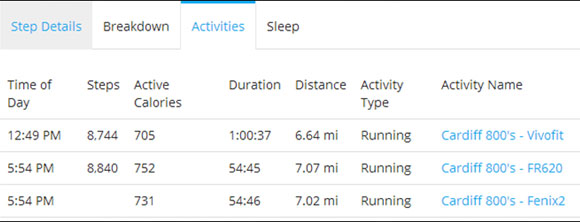 браслет создал отдельную тренировку (Activity) в Garmin Connect для этой пробежки