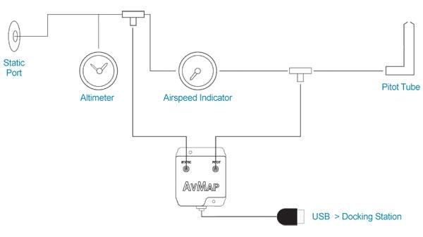 Модуль AvMap A2 ADAHRS - схема установки