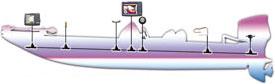 Новейшая бортовая сеть LowranceNET™ NMEA 2000®
